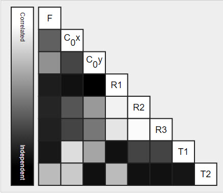 correlation_params.jpg