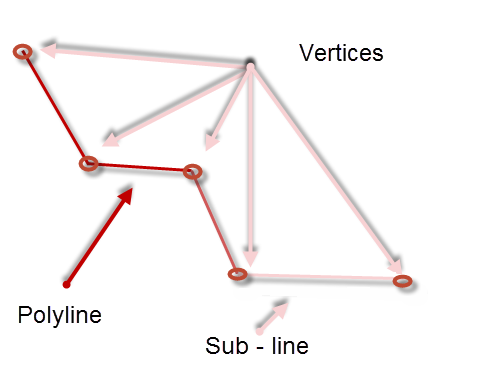 polyline.png