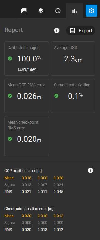 Pix4Dmatic_quality_report.png