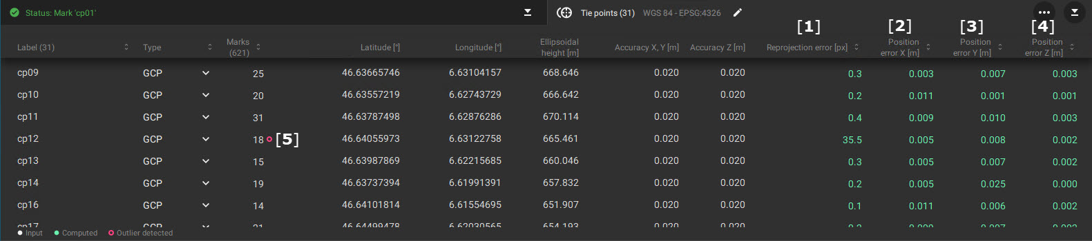 Pix4Dmatic_tie_point_quality_check.jpg