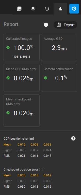 Pix4Dmatic_quality_report_panel.jpg