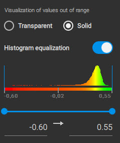 Histogram_vegetation_index.jpg